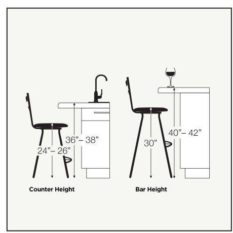 Bar stool rendering